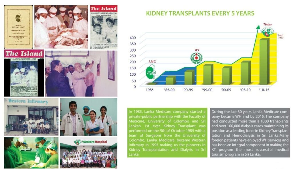 Dialysis And Kt Program 1024x592